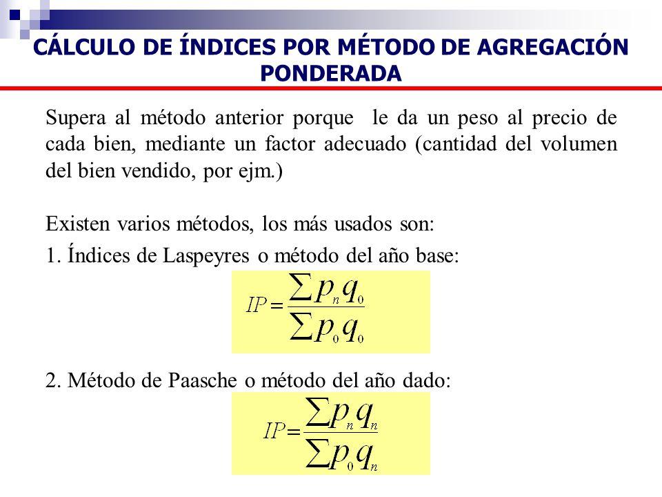 CÁLCULO DE ÍNDICES POR MÉTODO DE AGREGACIÓN PONDERADA