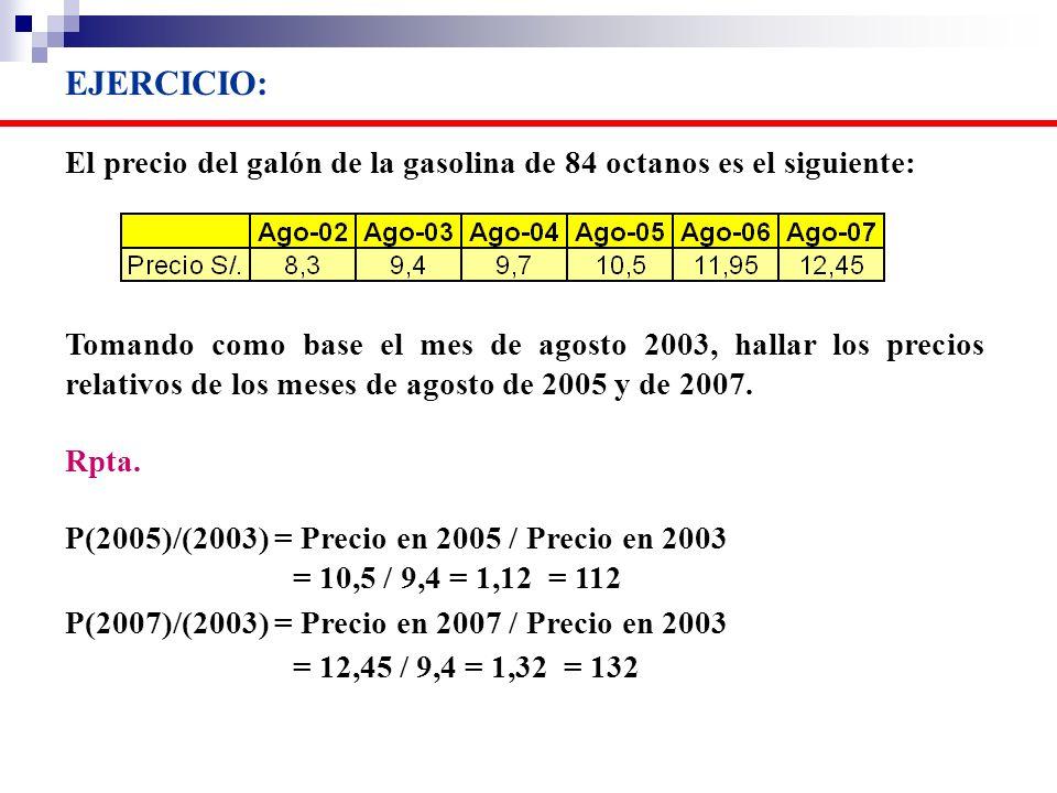 EJERCICIO: El precio del galón de la gasolina de 84 octanos es el siguiente: