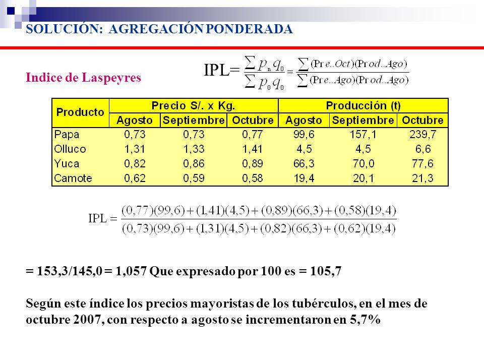 IPL= SOLUCIÓN: AGREGACIÓN PONDERADA Indice de Laspeyres