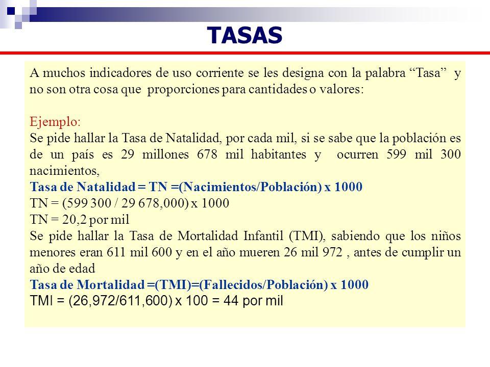TASAS A muchos indicadores de uso corriente se les designa con la palabra Tasa y no son otra cosa que proporciones para cantidades o valores: