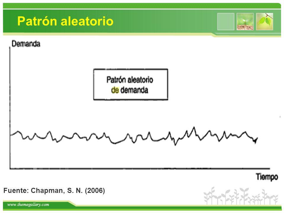 Patrón aleatorio Fuente: Chapman, S. N. (2006)