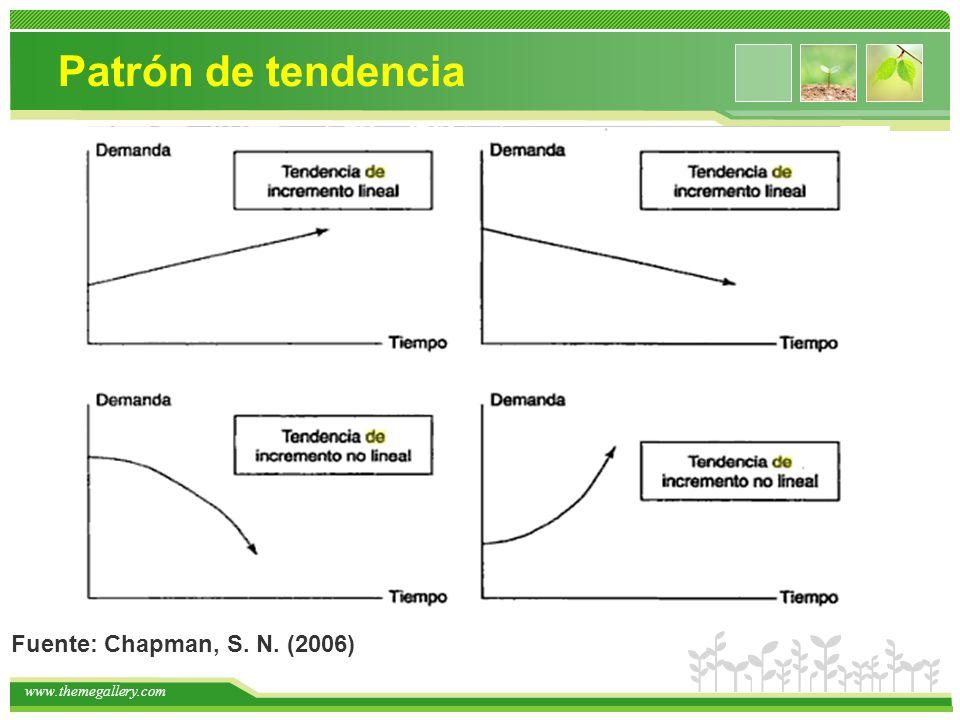 Patrón de tendencia Fuente: Chapman, S. N. (2006)