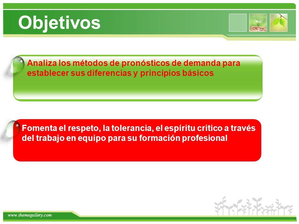 Objetivos Analiza los métodos de pronósticos de demanda para establecer sus diferencias y principios básicos.
