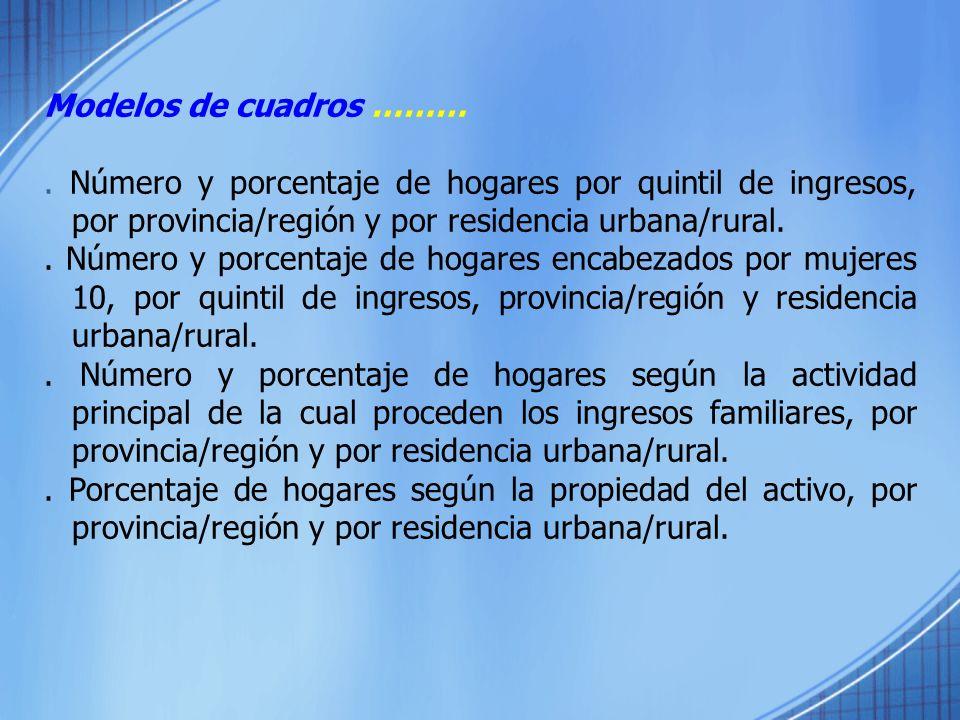 Modelos de cuadros ………. Número y porcentaje de hogares por quintil de ingresos, por provincia/región y por residencia urbana/rural.