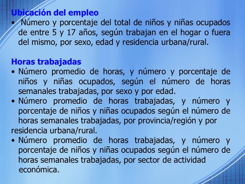 Ubicación del empleo