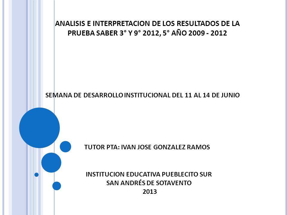 ANALISIS E INTERPRETACION DE LOS RESULTADOS DE LA PRUEBA SABER 3° Y 9° 2012, 5° AÑO 2009 - 2012