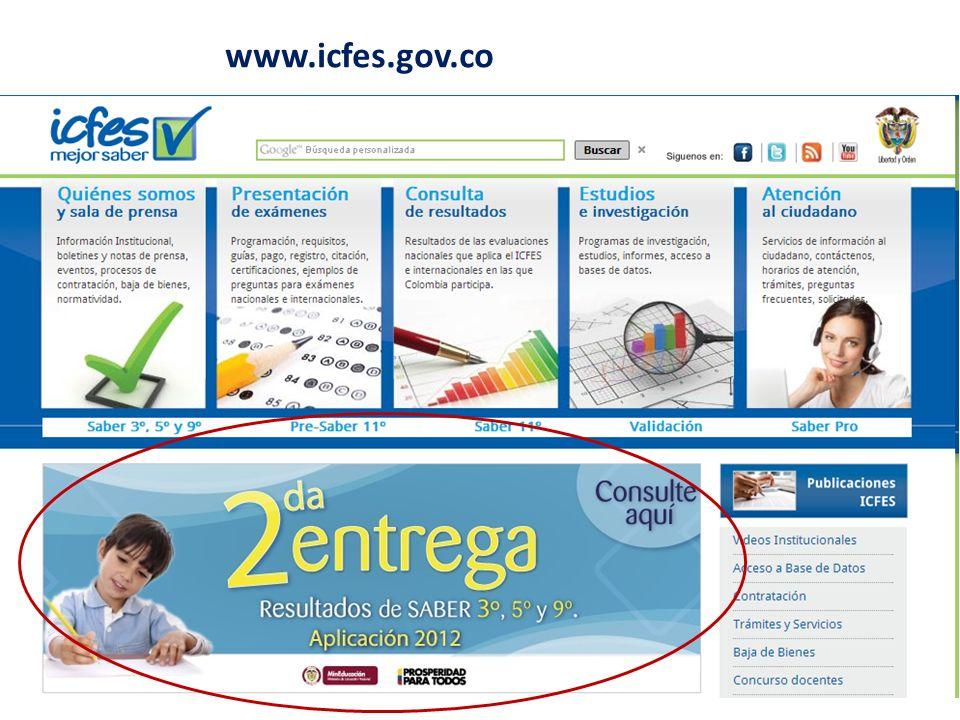 www.icfes.gov.co