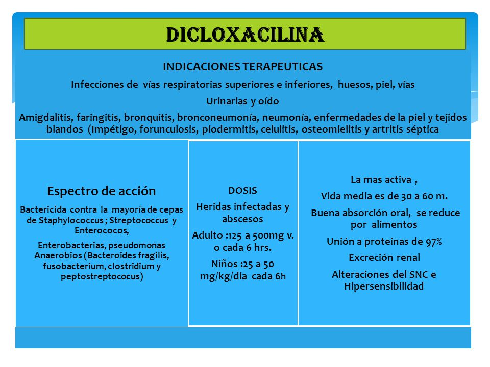 DICLOXACILINA Espectro de acción INDICACIONES TERAPEUTICAS