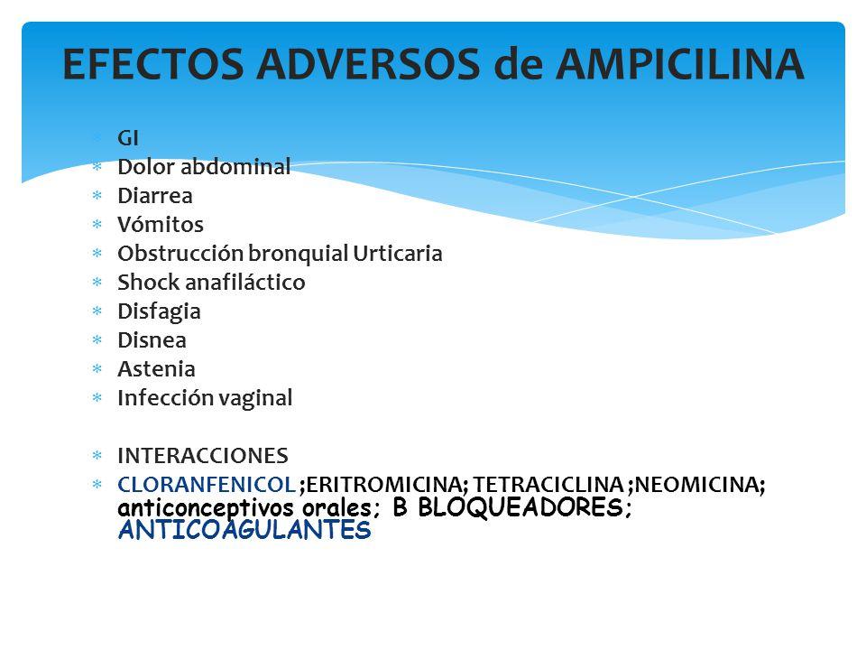 EFECTOS ADVERSOS de AMPICILINA