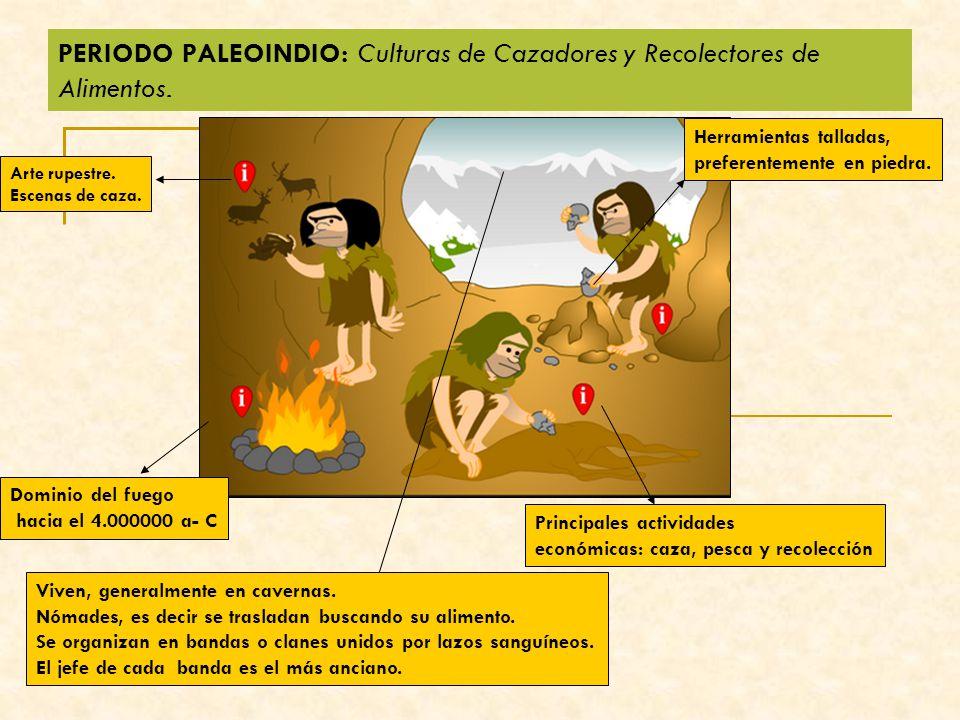 PERIODO PALEOINDIO: Culturas de Cazadores y Recolectores de Alimentos.