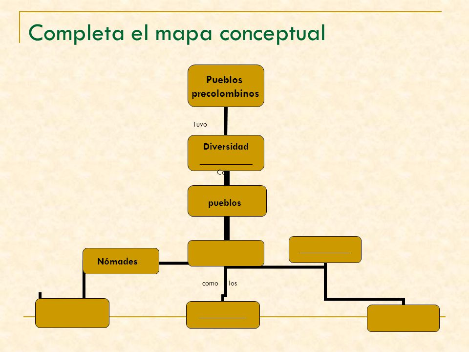 Completa el mapa conceptual