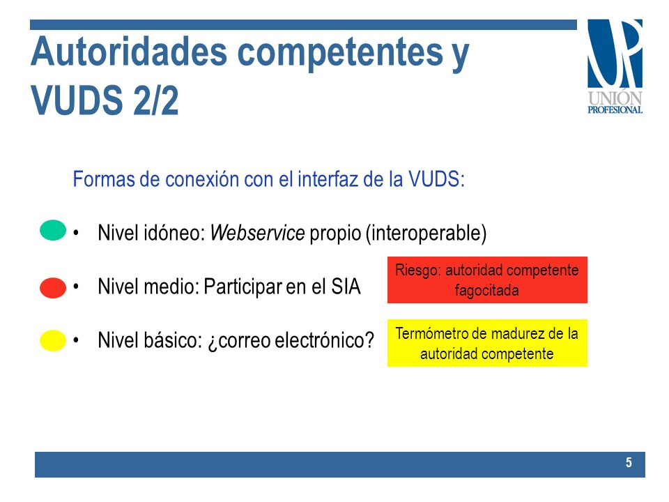 Autoridades competentes y VUDS 2/2