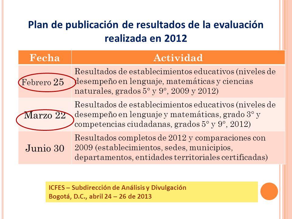 Plan de publicación de resultados de la evaluación realizada en 2012