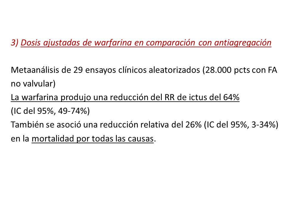 3) Dosis ajustadas de warfarina en comparación con antiagregación