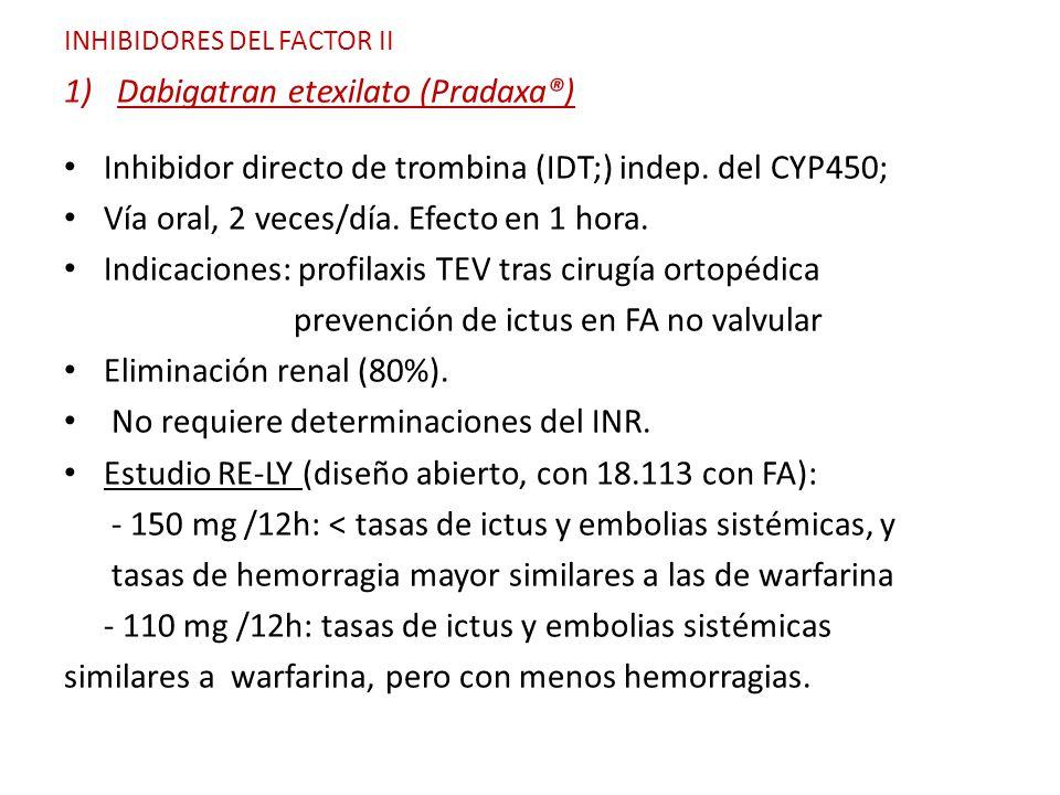 INHIBIDORES DEL FACTOR II