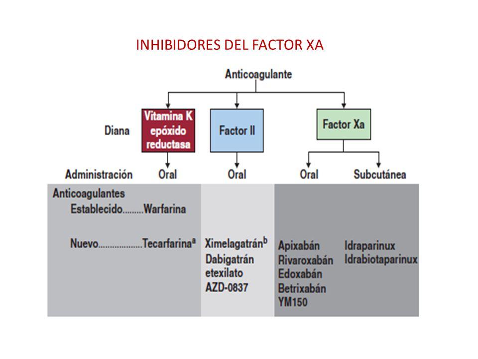 INHIBIDORES DEL FACTOR XA