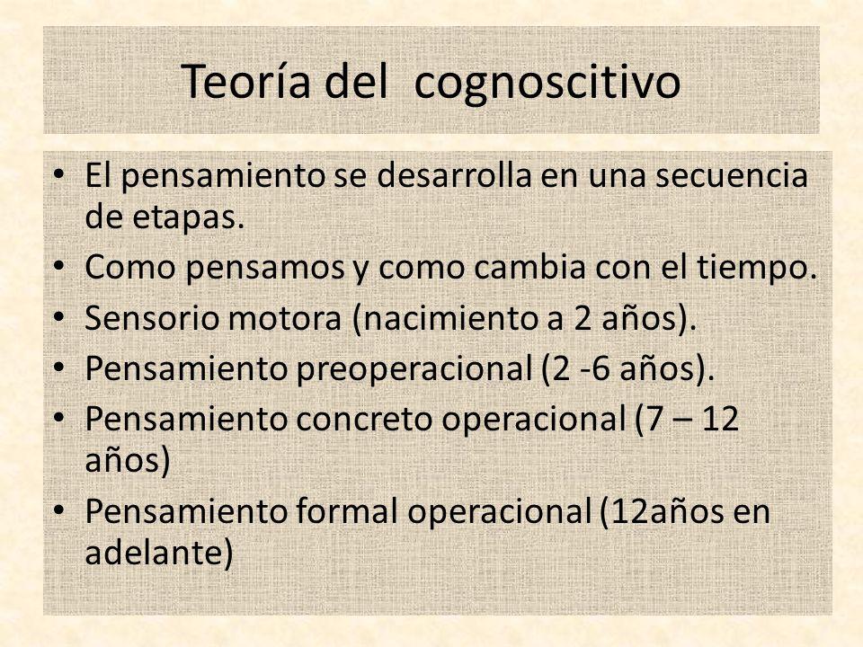 Teoría del cognoscitivo