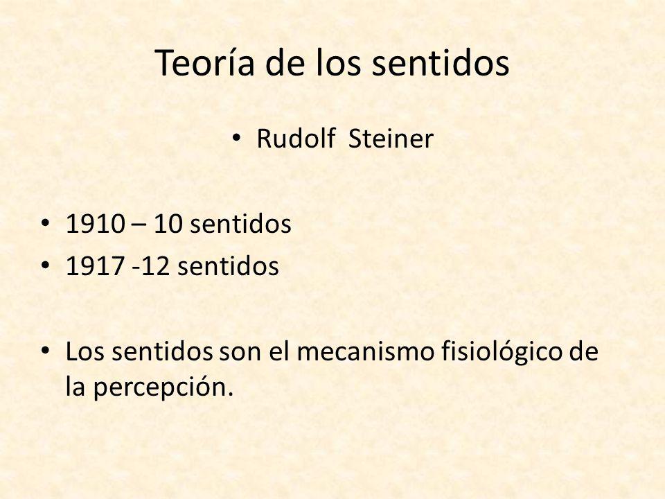 Teoría de los sentidos Rudolf Steiner 1910 – 10 sentidos