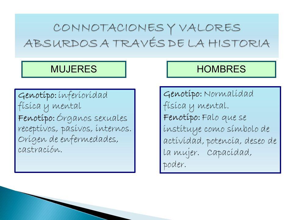 CONNOTACIONES Y VALORES ABSURDOS A TRAVÉS DE LA HISTORIA