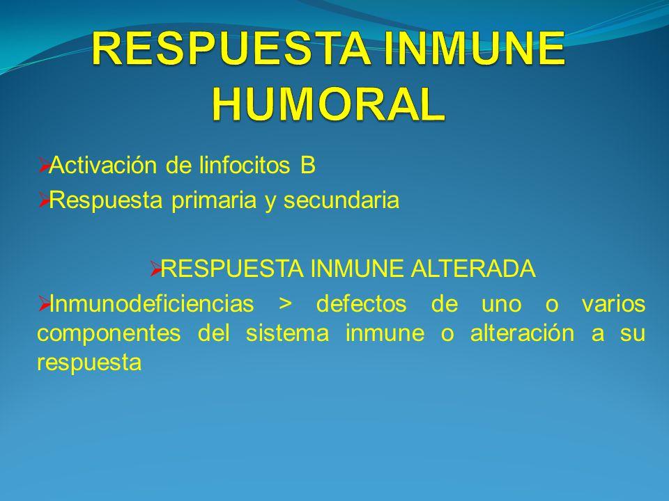 RESPUESTA INMUNE HUMORAL