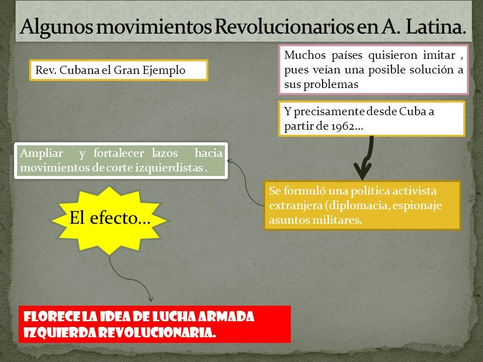 Algunos movimientos Revolucionarios en A. Latina.