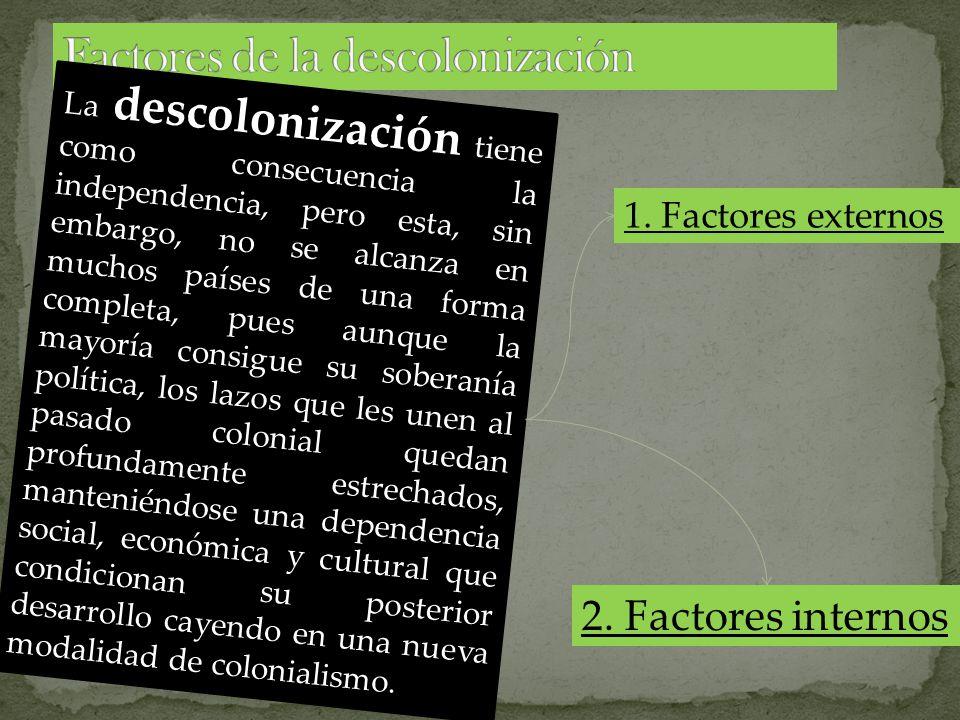 Factores de la descolonización