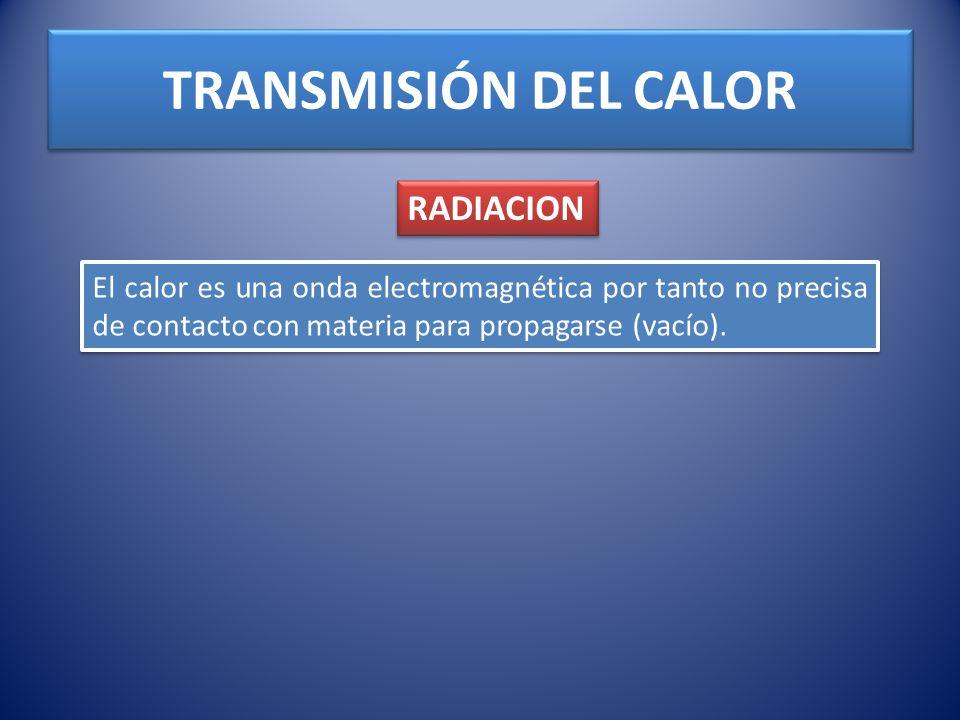 TRANSMISIÓN DEL CALOR RADIACION