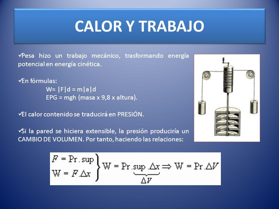 CALOR Y TRABAJO Pesa hizo un trabajo mecánico, trasformando energía potencial en energía cinética. En fórmulas: