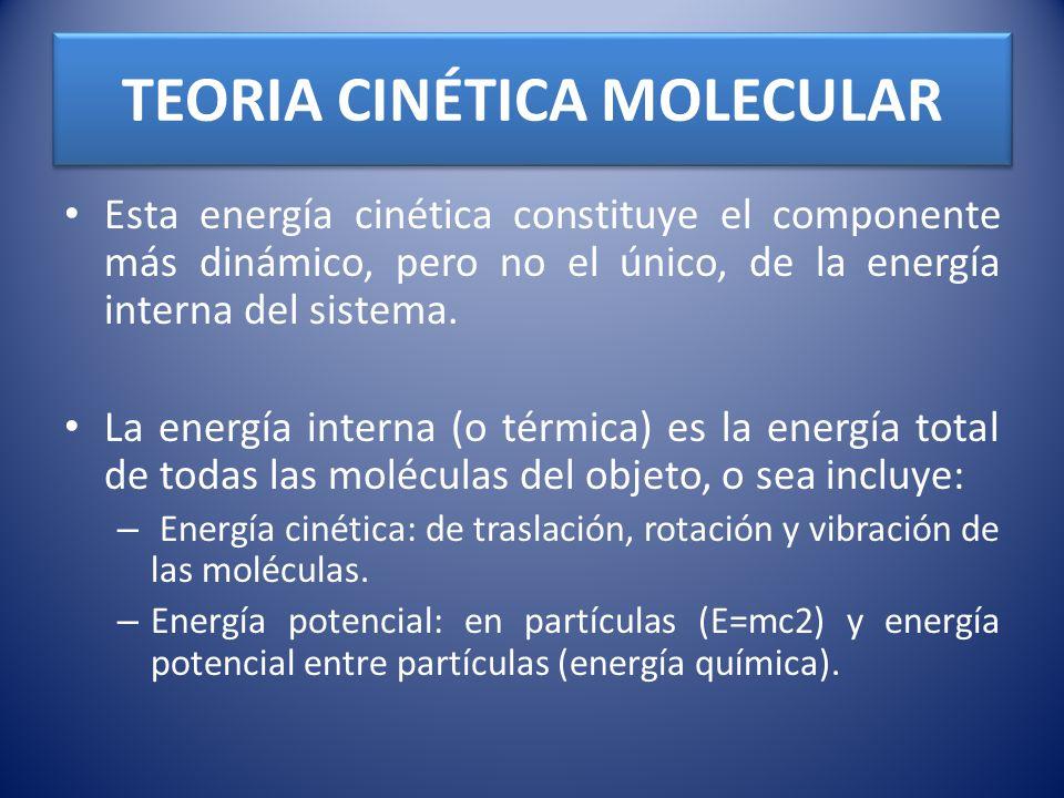TEORIA CINÉTICA MOLECULAR