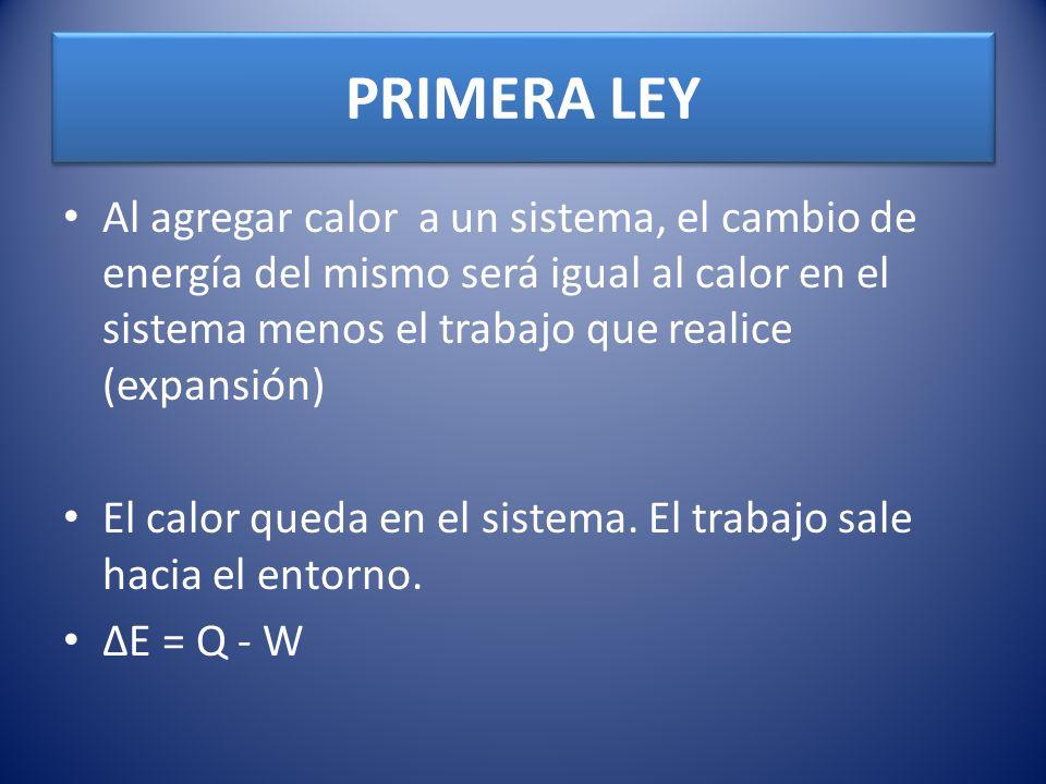 PRIMERA LEY Al agregar calor a un sistema, el cambio de energía del mismo será igual al calor en el sistema menos el trabajo que realice (expansión)