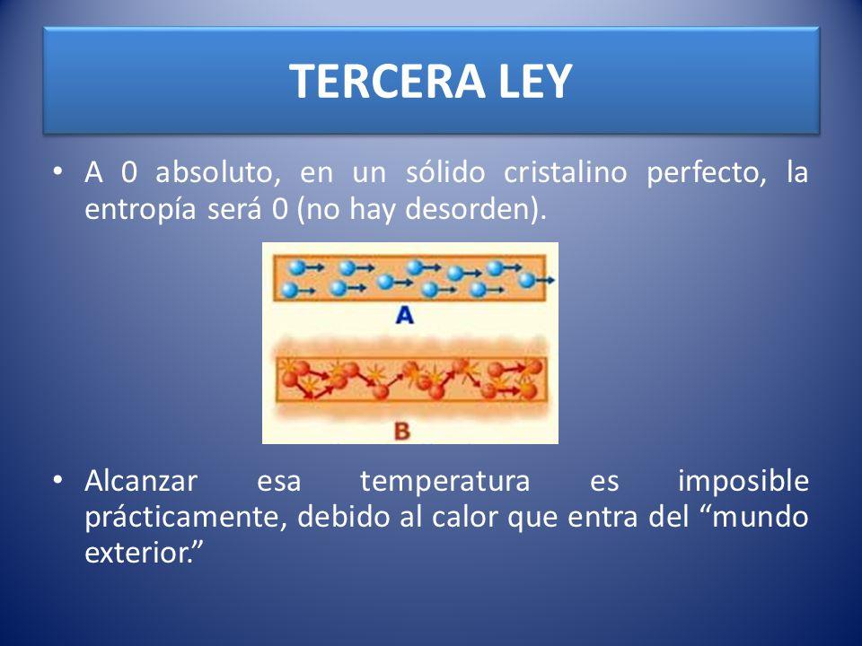 TERCERA LEY A 0 absoluto, en un sólido cristalino perfecto, la entropía será 0 (no hay desorden).