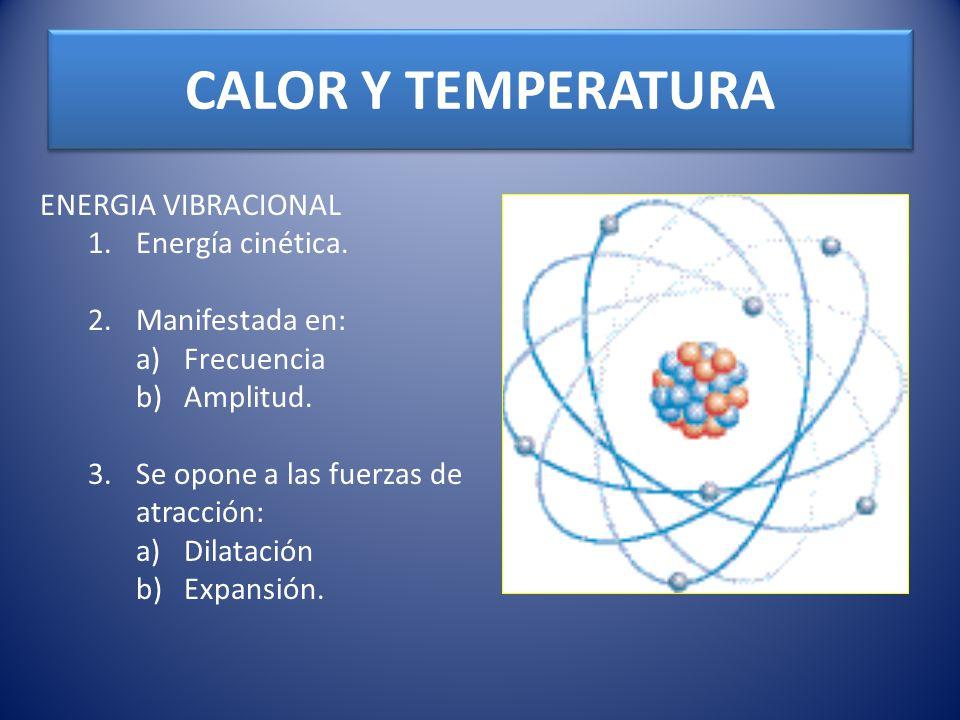 CALOR Y TEMPERATURA ENERGIA VIBRACIONAL Energía cinética.
