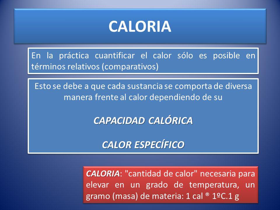 CALORIA CAPACIDAD CALÓRICA CALOR ESPECÍFICO