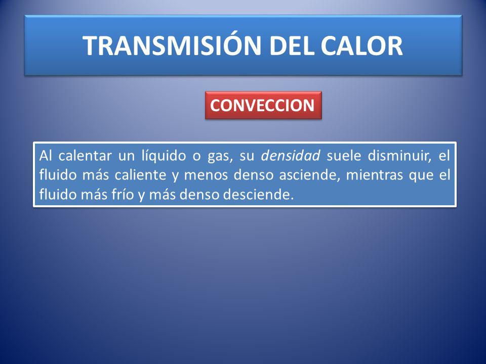 TRANSMISIÓN DEL CALOR CONVECCION