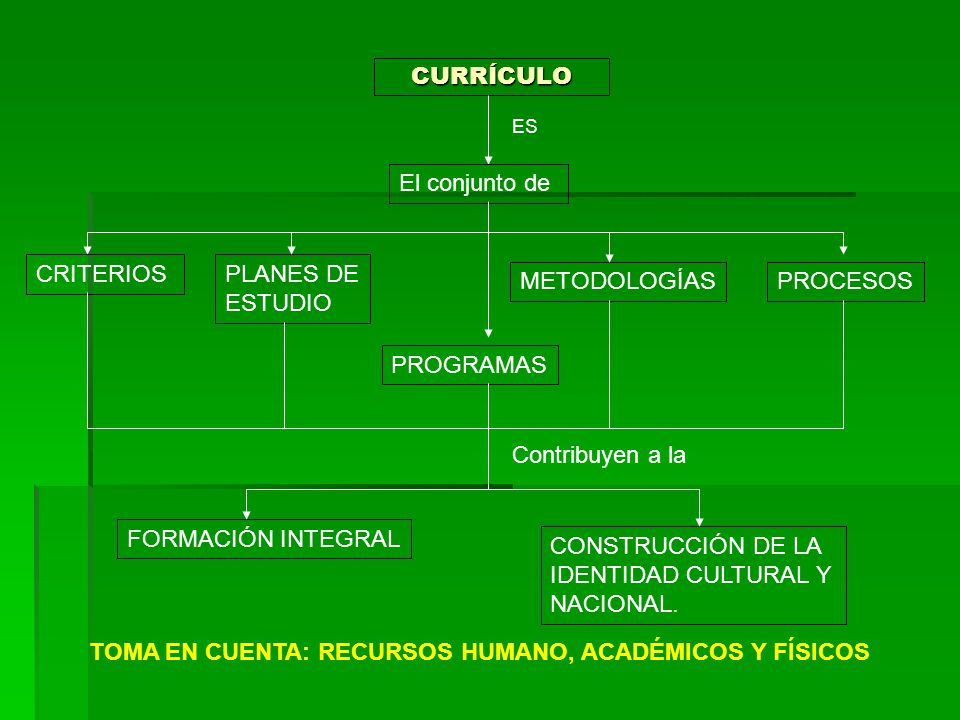 TOMA EN CUENTA: RECURSOS HUMANO, ACADÉMICOS Y FÍSICOS
