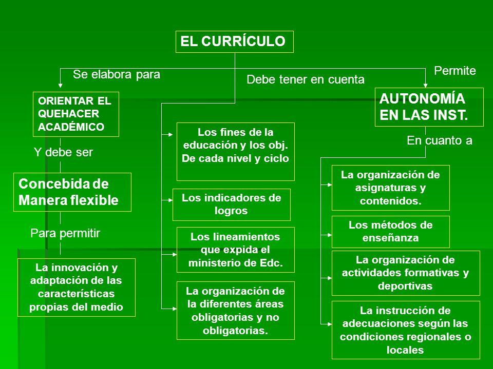 EL CURRÍCULO AUTONOMÍA EN LAS INST. Concebida de Manera flexible