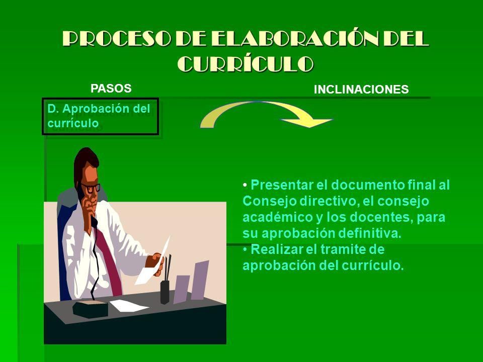 PROCESO DE ELABORACIÓN DEL CURRÍCULO