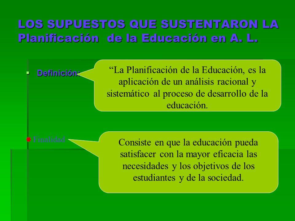 LOS SUPUESTOS QUE SUSTENTARON LA Planificación de la Educación en A. L.