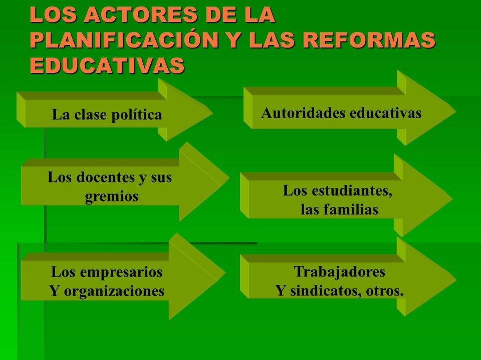 LOS ACTORES DE LA PLANIFICACIÓN Y LAS REFORMAS EDUCATIVAS