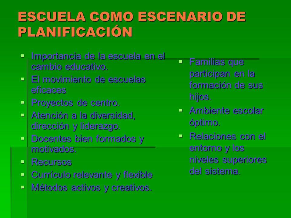 ESCUELA COMO ESCENARIO DE PLANIFICACIÓN