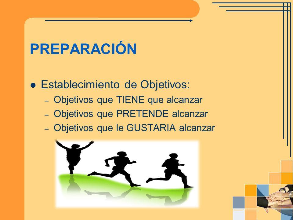 PREPARACIÓN Establecimiento de Objetivos: