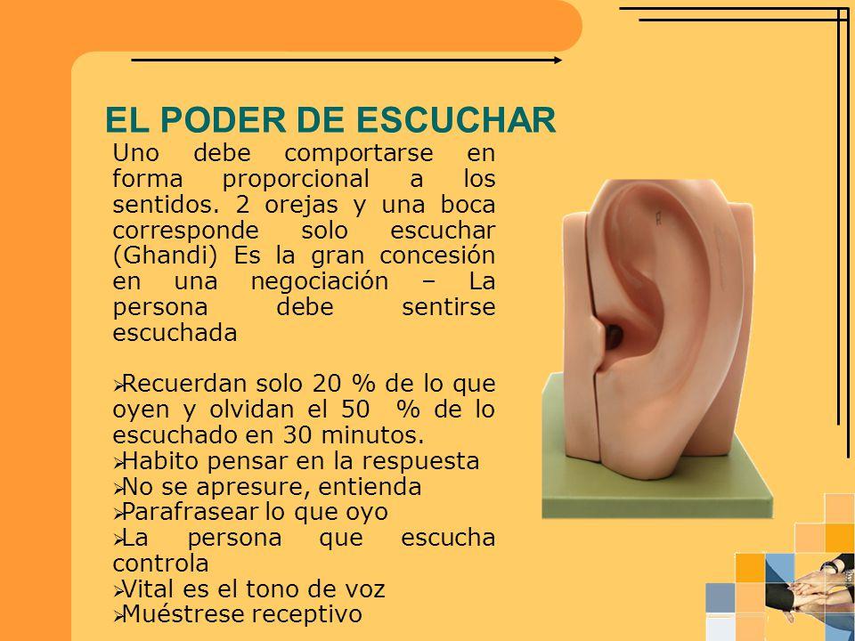 EL PODER DE ESCUCHAR
