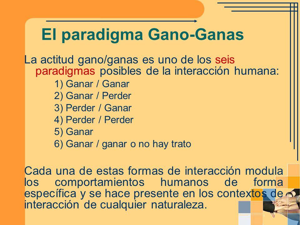 El paradigma Gano-Ganas