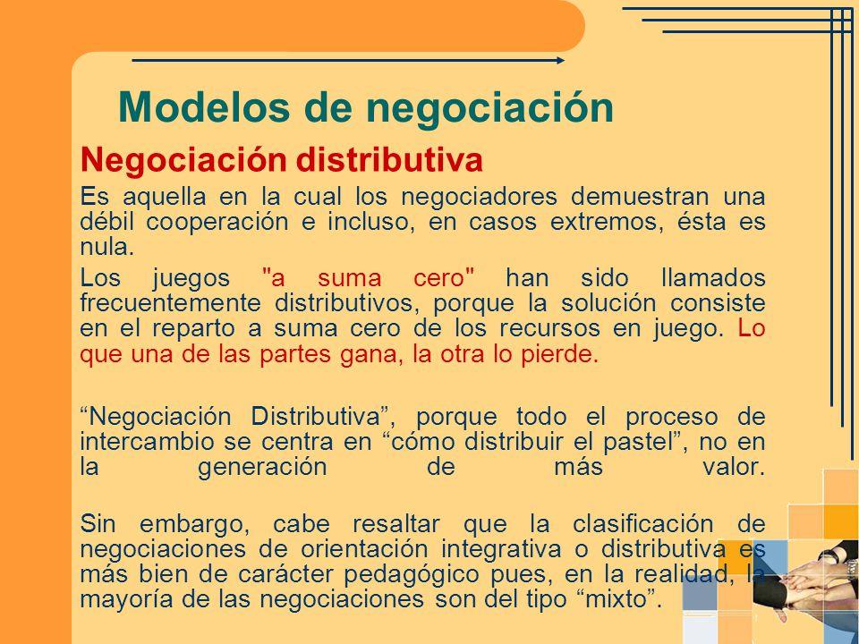 Modelos de negociación