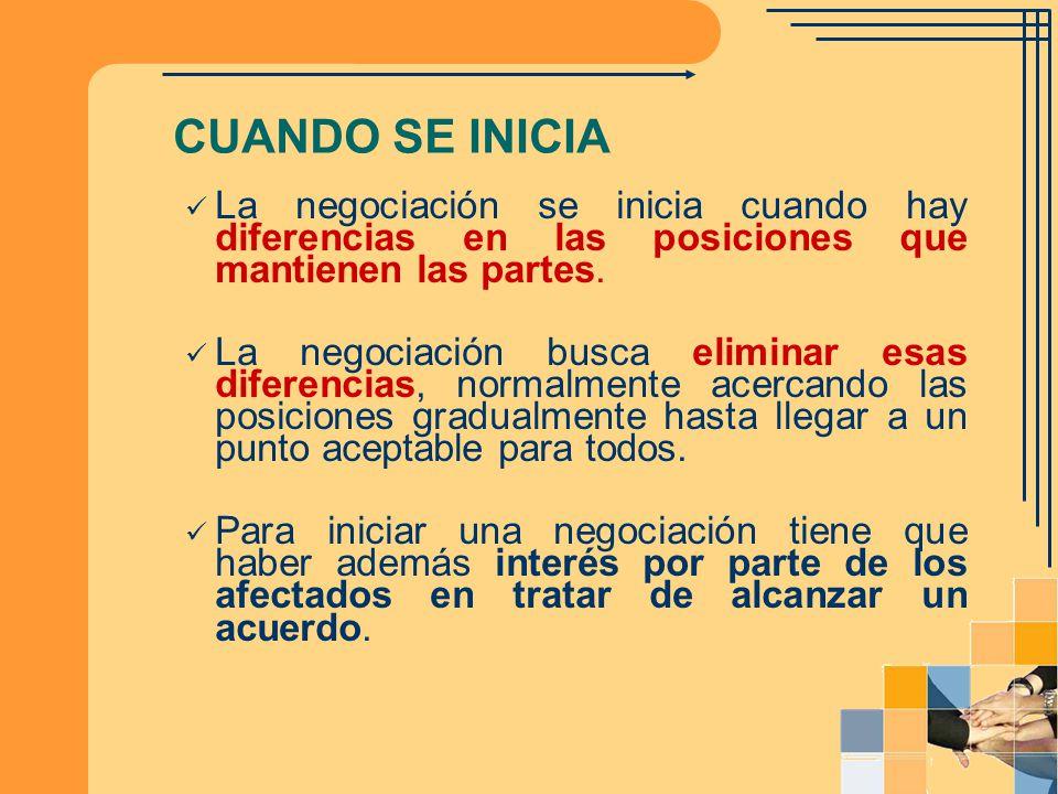 CUANDO SE INICIA La negociación se inicia cuando hay diferencias en las posiciones que mantienen las partes.