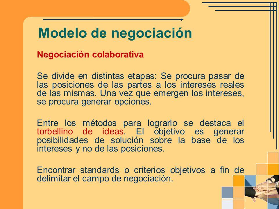 Modelo de negociación Negociación colaborativa
