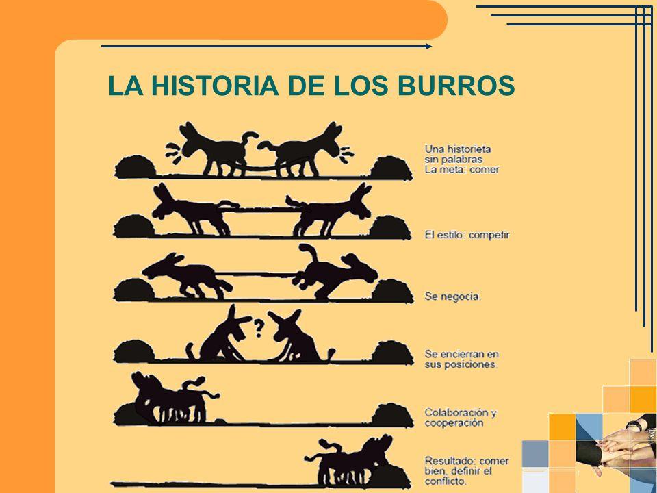 LA HISTORIA DE LOS BURROS