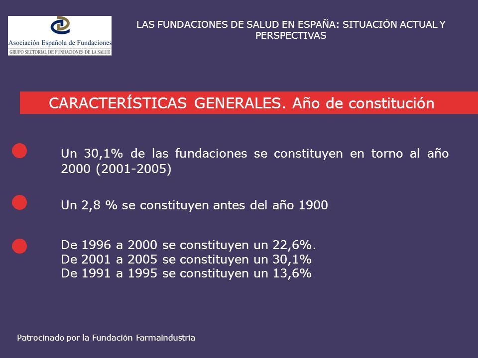LAS FUNDACIONES DE SALUD EN ESPAÑA: SITUACIÓN ACTUAL Y PERSPECTIVAS