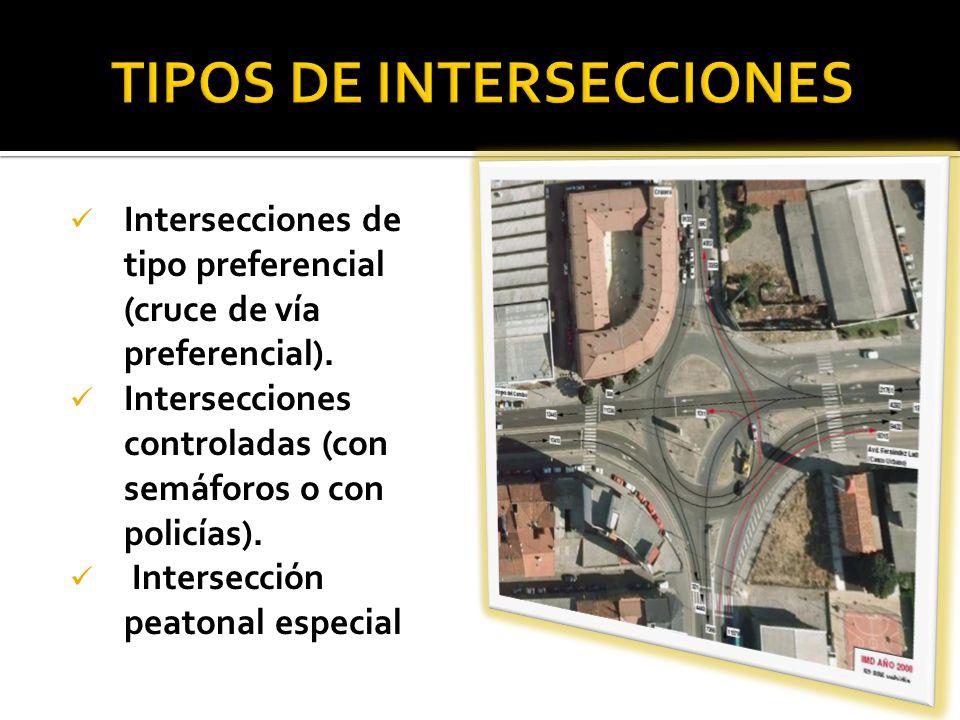 TIPOS DE INTERSECCIONES