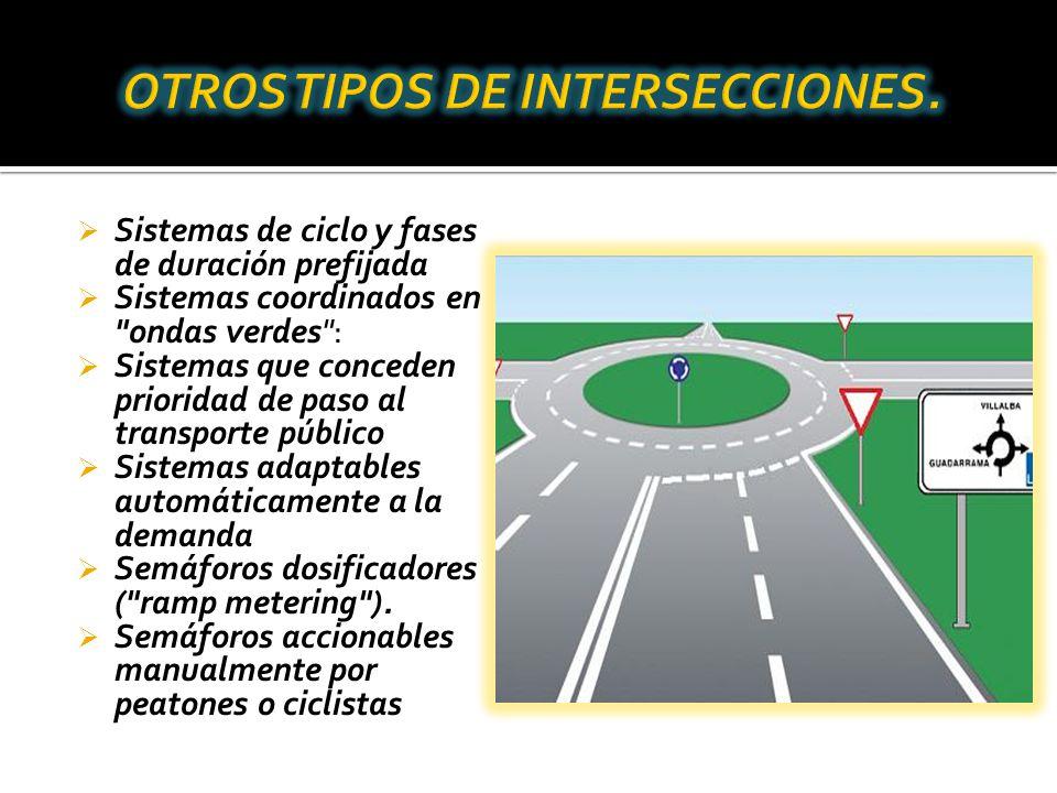 OTROS TIPOS DE INTERSECCIONES.